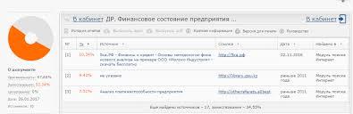 Дипломная Финансовое состояние предприятия и пути его укрепления  Дипломная Финансовое состояние предприятия и пути его укрепления на примере АО Алюминий Казахстана
