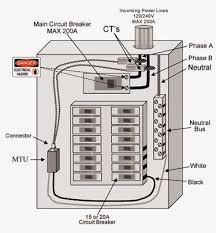 home fuse box wiring diagram home wiring diagrams instruction circuit breaker box wiring diagram at Wiring Breaker Box Diagram