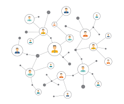 how to create and cultivate your professional network has changed the networking landscape real professional connections are just as important as ever no one is going to recommend an avatar for a job