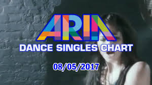 Australian Top 20 Dance Songs May 8 2017 Aria Dance Singles Chart