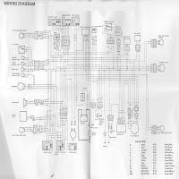 diagrama yamaha riva 125 diagrama eléctrico wiring diagram yamaha riva 125