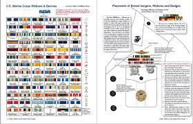 Military Ribbons Chart Elegant Usmc Ribbon Chart Military Ribbon Order Chart