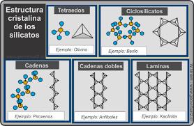 Apuntes Geología General: Clasificación de los minerales
