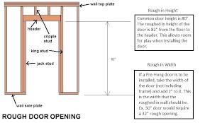 header size chart interior door rough opening sizes ing a double size chart garage door header size chart window header size chart canada
