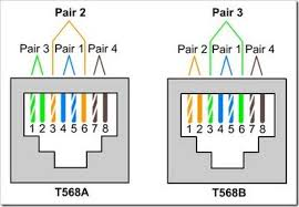 t568b wiring scheme images t568b wiring schematic t568b diagram t568b duplicate this wiring scheme t568a and