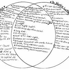Differences Between Mlk And Malcolm X Venn Diagram Martin Luther King Jr Venn Diagram Great Installation Of Wiring