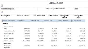 Ovfs Balance Sheet Statement Case Study