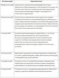 Контрольная химия класс тест с ответами otcenforth  Контрольная химия 11 класс тест с ответами