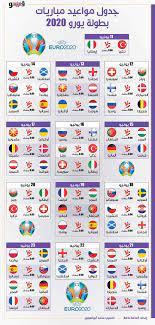 مباريات قوية بين كبار أوروبا.. جدول مباريات بطولة يورو 2020 | إنفوجراف -  بوابة فيتو