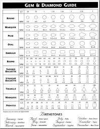 Diamond Chart Actual Diamond Size Print This Page To