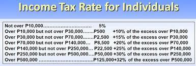 Bir Tax Chart Tax Deductions On Salaries Of Employees Edzees Net Logs
