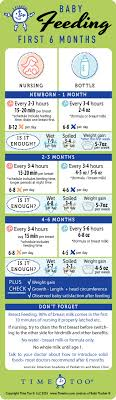 Curious Baby Growth Chart Mayo Clinic 2019