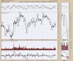 Gdx Chart Gold Finally Had A Day In The Sun Gdx Gld The Canadian