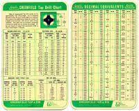 T Tapp Measurement Chart T Tapp Measurement Chart Tap Drill Chart Luxury Socket