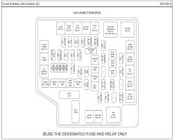 2012 Kia Sorento Brake Light Fuse Location 73aea Santa Fe Fuse Box Diagram 2012 Wiring Resources