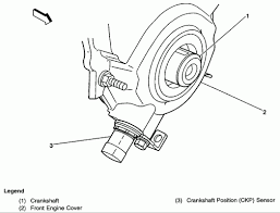 chevrolet s 10 pickup crankshaft position sensor re crankshaft position sensor