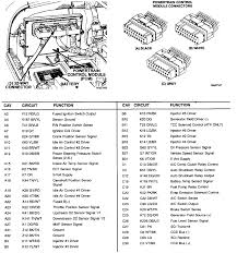 1999 jeep grand cherokee pcm wiring diagram 1999 1999 jeep grand cherokee pcm wiring diagram jodebal com