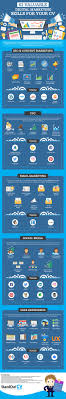 digital marketing cv example writing guide and cv template 63 valuable skills for your digital marketing cv