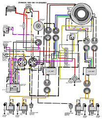 mercury outboard wiring diagram images internal amp evinrude outboard engine diagram get image about