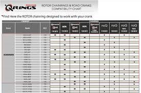 Shimano Compatibility Chart 6700 Faithful Shimano Ultegra 6700 Compatibility Chart 2019