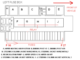 2001 s500 fuse diagram mercedes benz forum click image for larger version fuse box left jpg views 96950 size 78 6