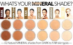 Bare Minerals Foundation Shades Chart Bare Minerals Makeup Starter Kit Whatsappindir Co