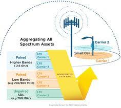 mobile tv web based network diagram   telecom   pinterest        ericsson to show off  mbps lte mobile networking