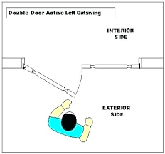 Commercial Door Handing Chart Door Handing Chart Realfans Info