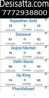 Matka Satta Number Chart Desawar List Of Satta Matka Numbers Charts Pictures And Satta Matka