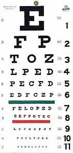 Grafco 1240 Snellen Hanging Eye Chart 20 Distance Read Description