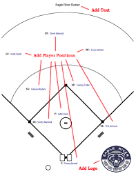 baseball diagrams and templates   free printable drawingbaseball field design example   template
