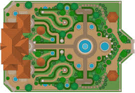 landscape garden solution
