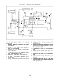 New_Holland_Skid_Steer_Loaders_3936 new holland skid steer loaders on new holland l150 wiring diagram