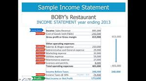 Profit And Loss Statement For Restaurant Template 019 Profit And Loss Statement Template For Restaurant
