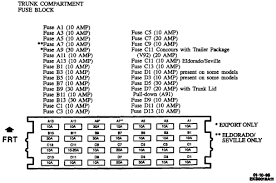 95 cadillac fuse box diagram basic guide wiring diagram \u2022 2008 Cadillac DTS Electrical Diagram 95 cadillac dash reads trunk open but its closed and the radio use rh justanswer com 2007 cadillac cts fuse box 1995 cadillac deville fuse diagram
