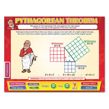 Pythagoras Theorem Chart Pythagorean Theorem Whiteboard Chart Cd Rom Sale