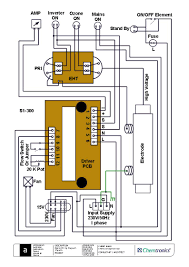 wiring diagram for a cold room images unit wiring diagram on chemtronics wiring diagram ozonics wiring diagram