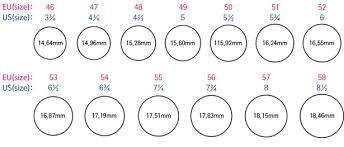 Ring Size Chart Sunbijoux