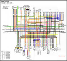 basic auto electrical system diagram meetcolab auto wiring diagram wiring diagram schematics baudetails info 250 x 226