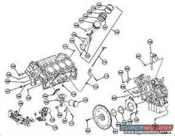 similiar 5 4 triton timing chain diagram keywords amc 304 v8 engine diagram also 2008 ford f 250 diesel belt diagram