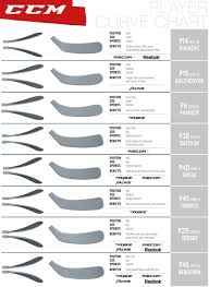 Ccm Curve Chart 2018 32 Ccm Hockey Sticks P46 Page 2 Ice Hockey Equipment