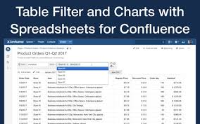 Confluence Excel Chart Table Filter And Charts With Dynamic Spreadsheets In