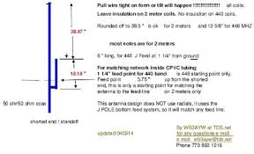 J Pole Antenna Design Calculator Wb3ayw And Kk1cw Vhf Uhf Collinear J Pole With Short Spaced