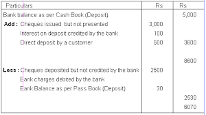 Bank Statement Reconciliation Form Kkhsou