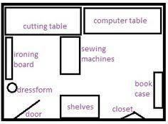 A House Plan With A Sewing Room Designed Into It And I Love The Sewing Room Layouts And Designs