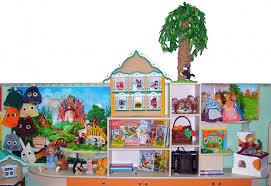 Педагогический опыт воспитателя по теме Развитие детей с помощью  Педагогический опыт воспитателя по теме Развитие детей с помощью театрализованных игр