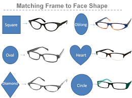 Reading Glasses Chart Clipart Images Gallery For Free