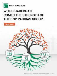 Sharekhan Live Chart Stocks Shares You Must Have Best Stocks To Buy Sharekhan