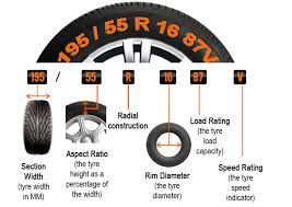 About Us Rm Tyre Services
