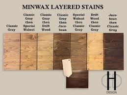 Minwax Charcoal Grey Best 25 Minwax Stain Ideas On Pinterest Minwax Colors Minwax